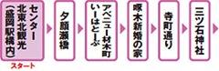 110723morioka_course1
